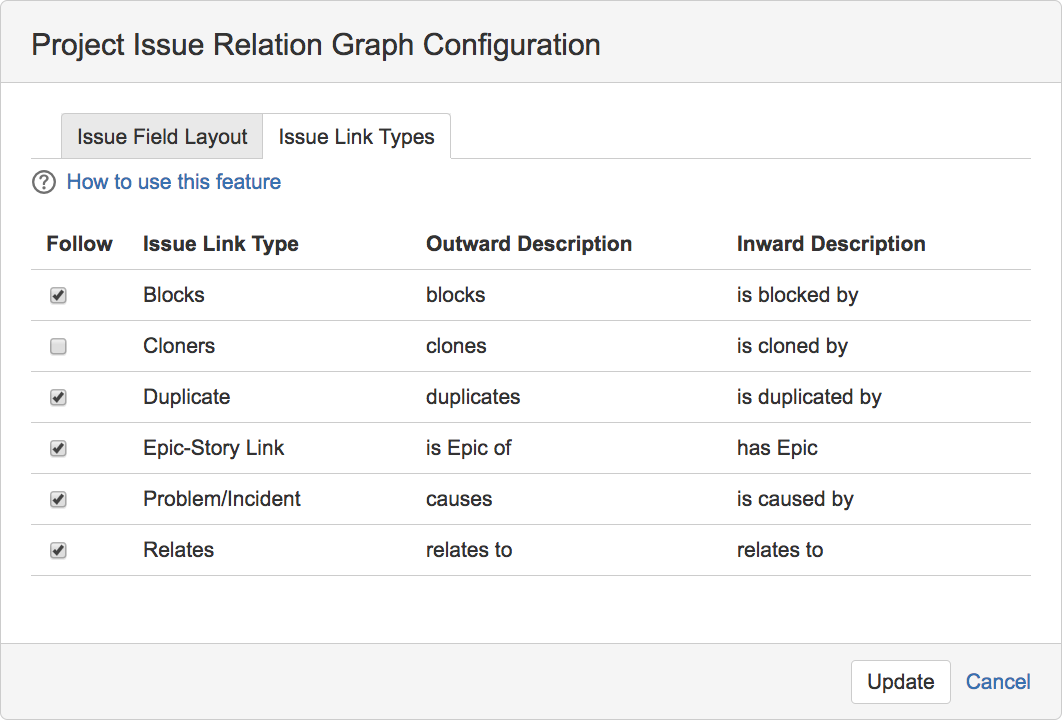 Figure: Project Issue Relation Graph Configuration dialog open to Issue Link Types tab